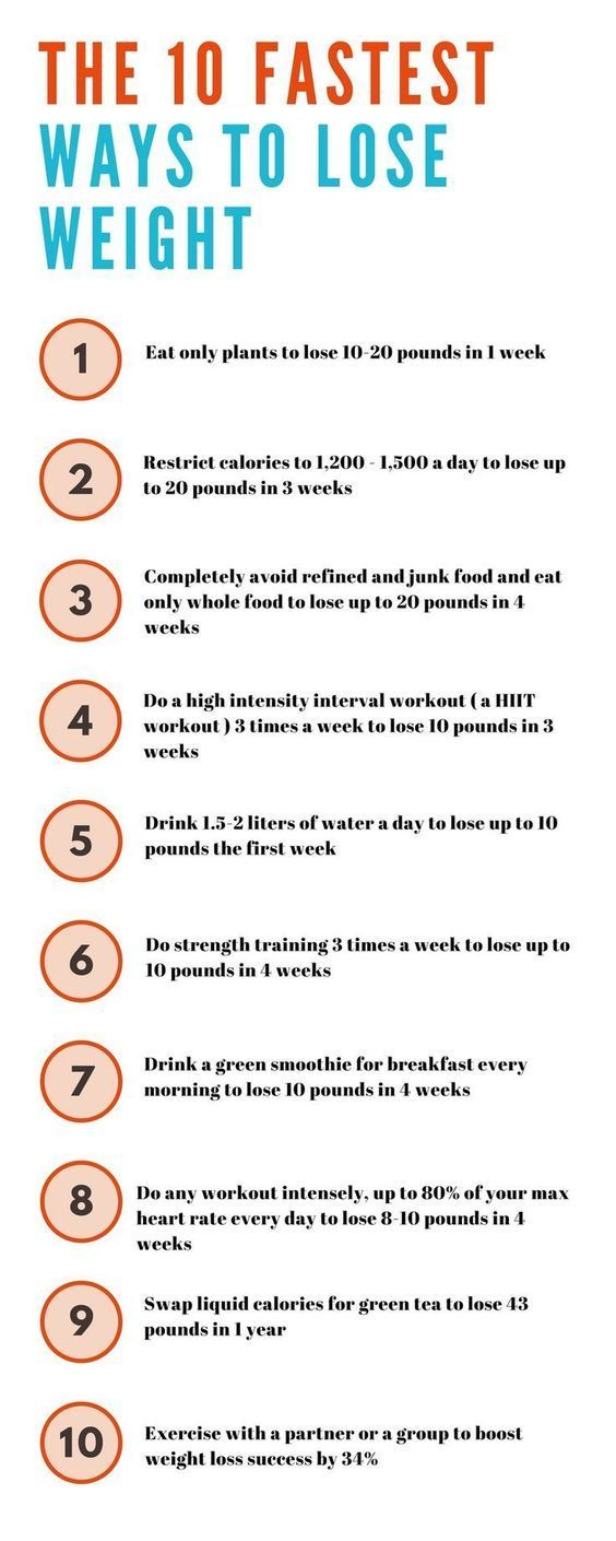 7 day guide to losing water weight