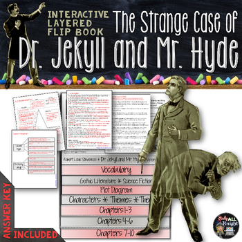 dr jekyll and mr hyde study guide quizlet