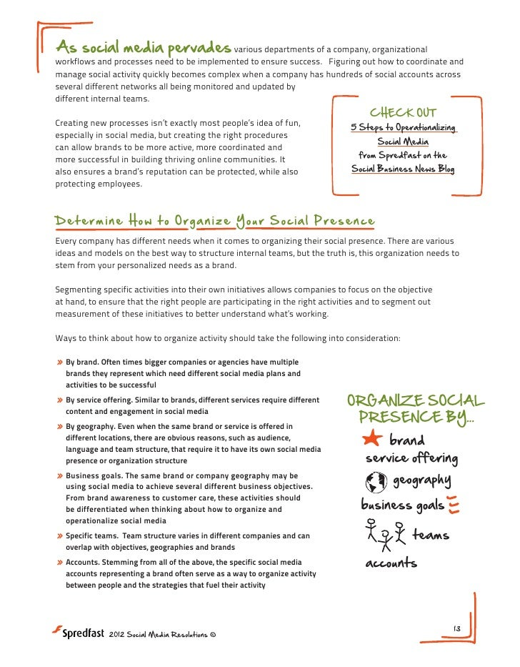 spredfast social media image guide