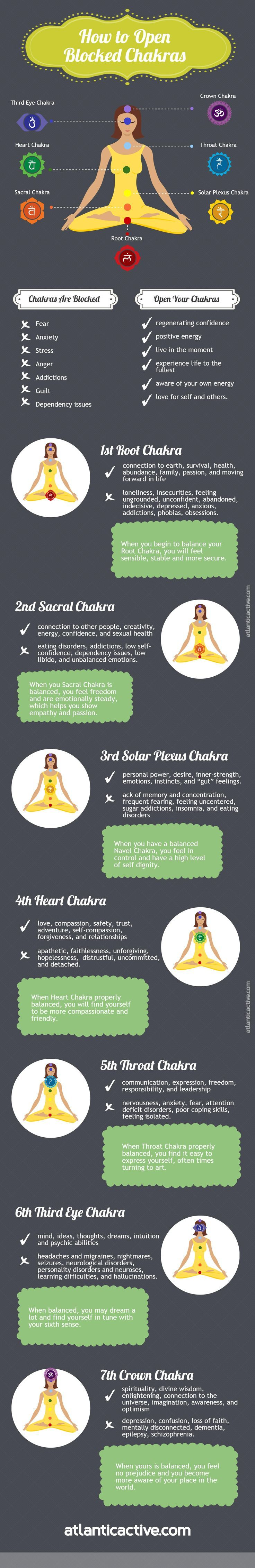 how to open blocled chakras a step by step guide