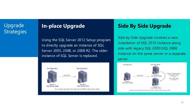how to update guid in sql